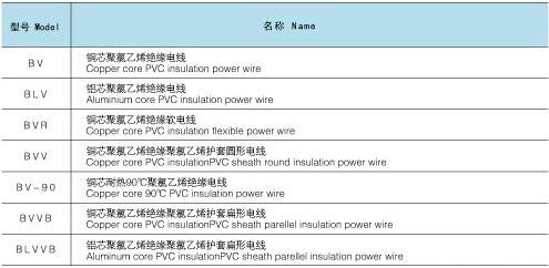 BV 聚氯乙烯电线 上海起帆电缆股份有限公司 13661479398