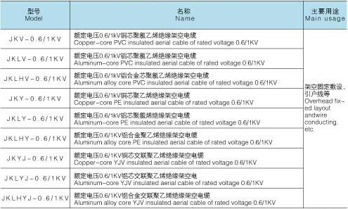 架空绝缘电缆_上海起帆电缆